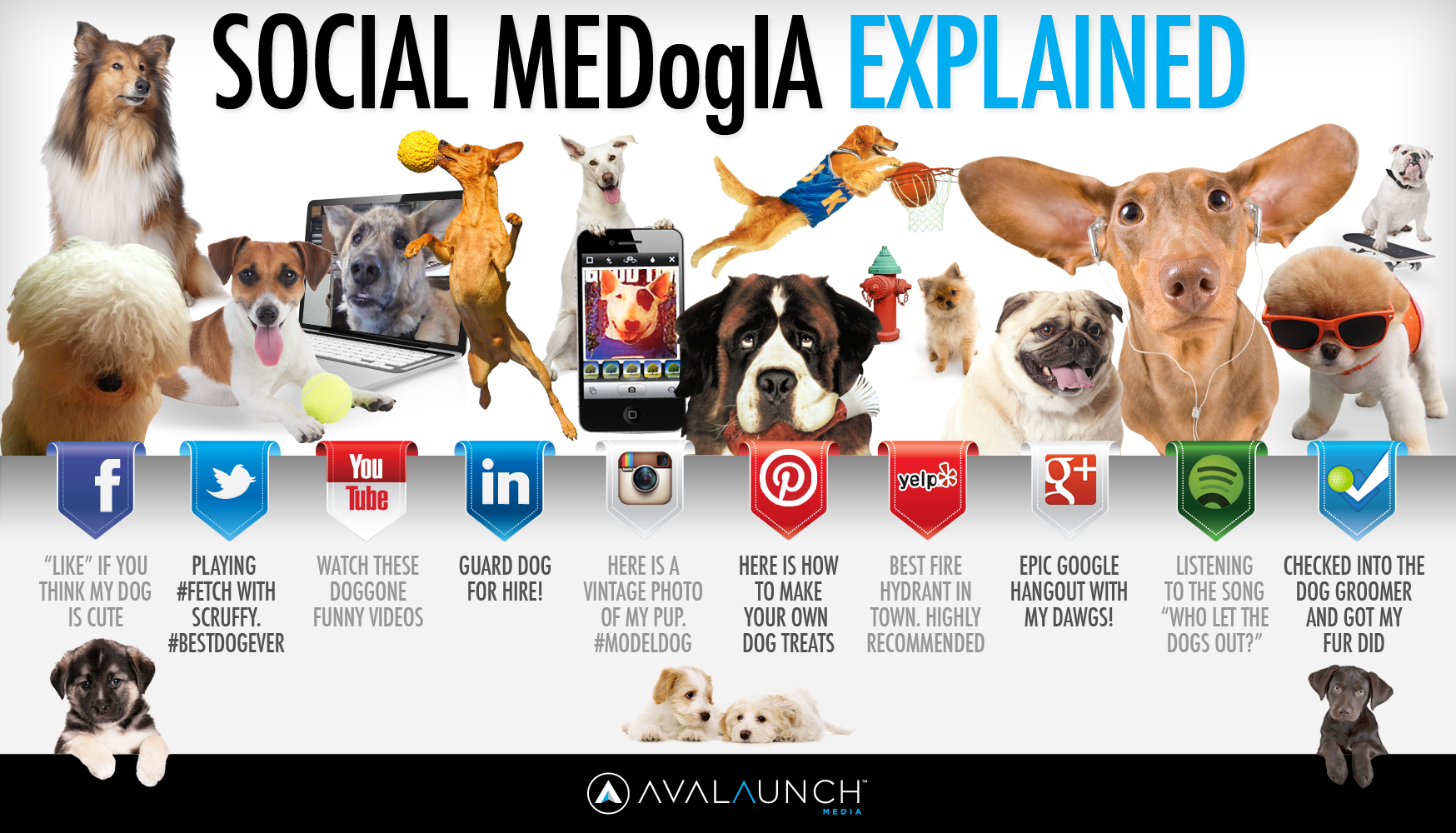 RMG – Social Media Explained