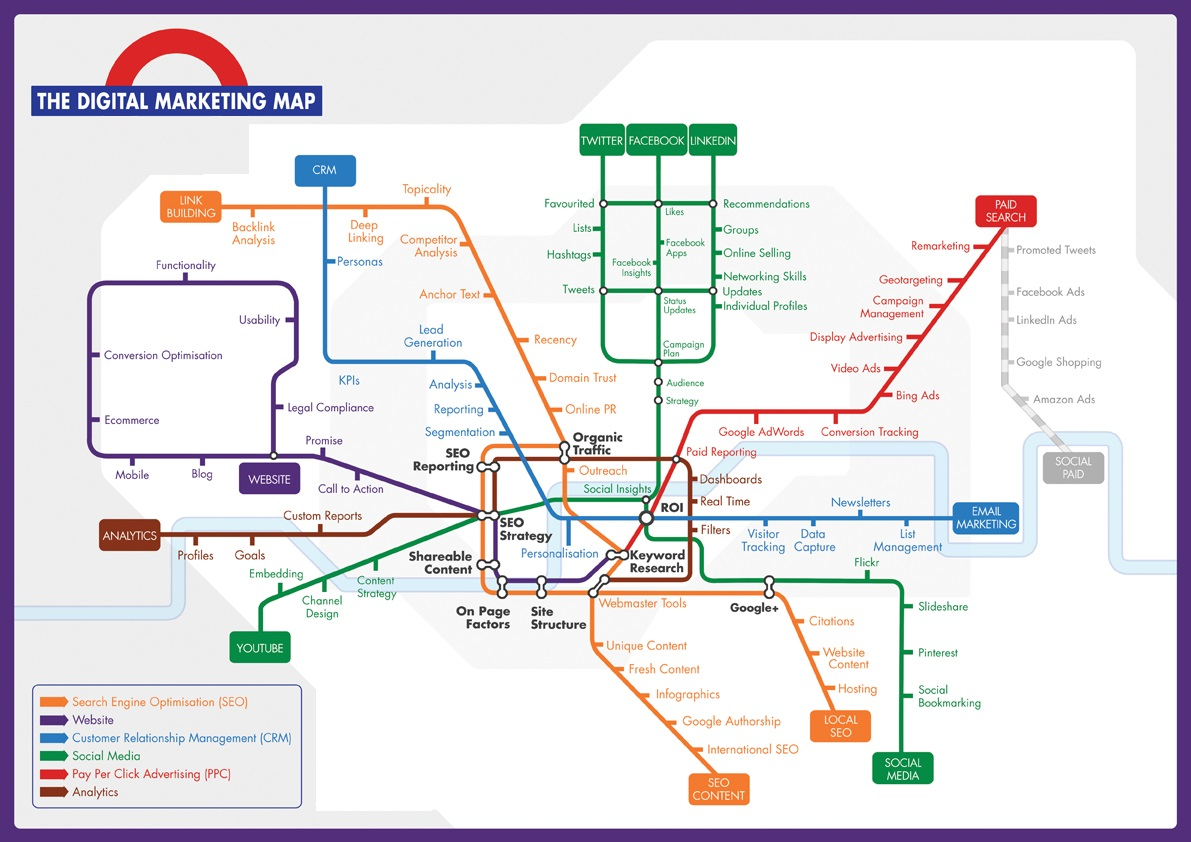 RMG-ONLINE-MARKETING-MAP